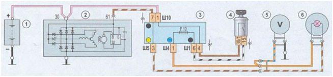generatorp4