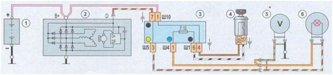 generatorp5
