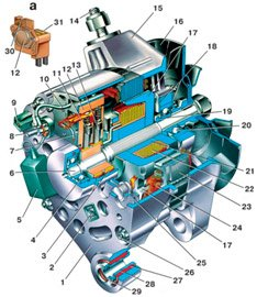 синхронный трёхфазный двигатель