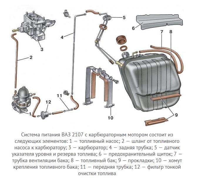 Схема устройства бензонасоса Ваз 2107