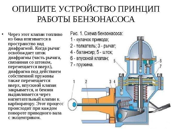 Схема: устройство и работа топливного насоса