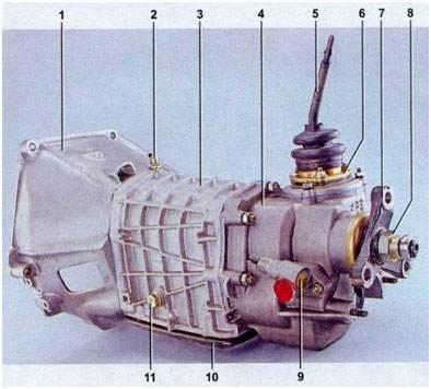 Схема КПП. Коробка ВАЗ 2107