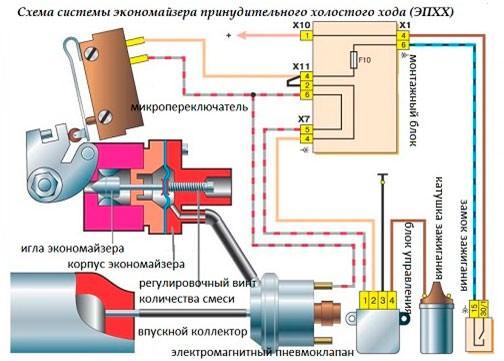 Схема ЭПХХ