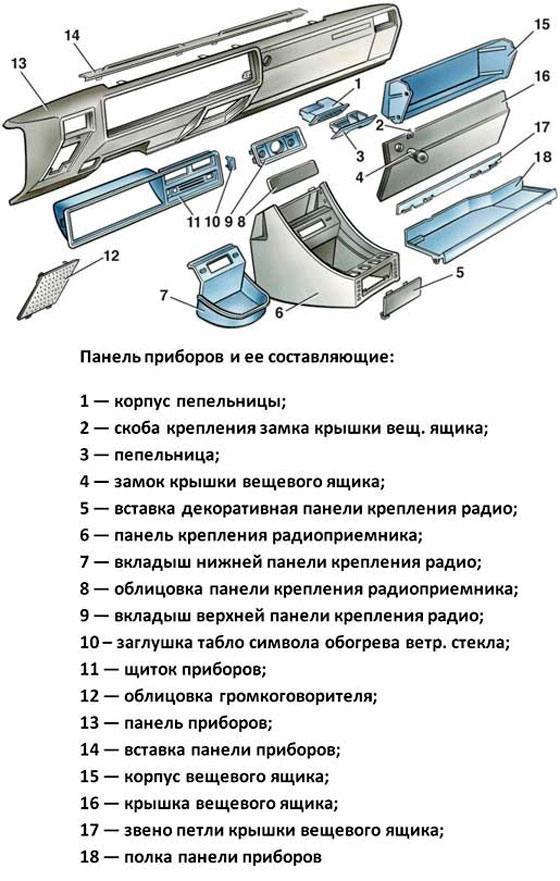 Устройство панели приборов ваз 2107