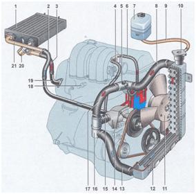 Принципиальная схема системы охлаждения двигателя