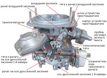Купить карбюратор К-124 для ГАЗ-21