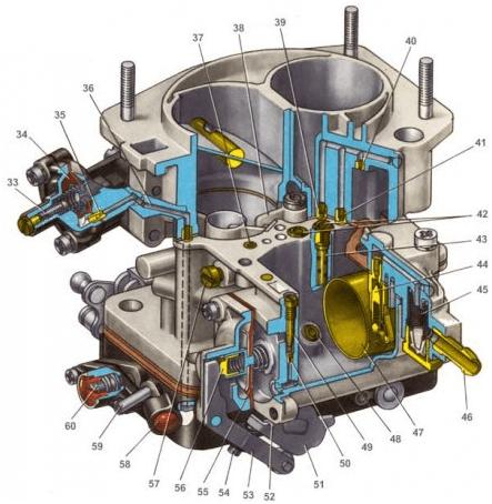 Карбюратор модели Солекс 21083