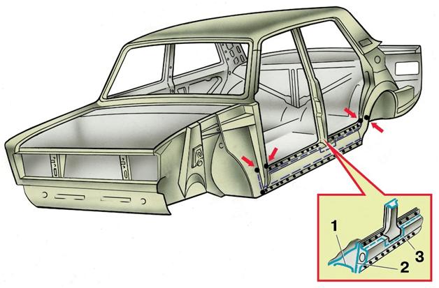 новые покрытия для кузова автомобиля
